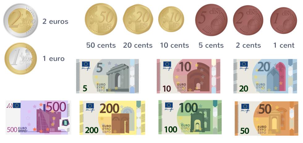 euro monnaie unique Union européenne 2002