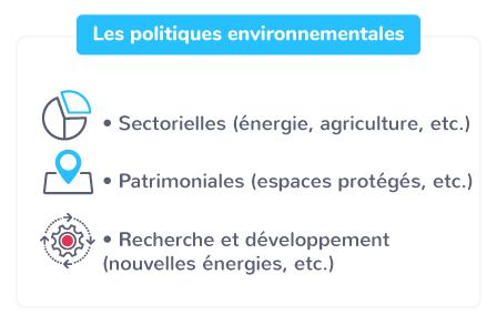 politiques environnementales différentes