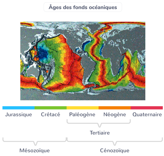 âges des fonds océaniques