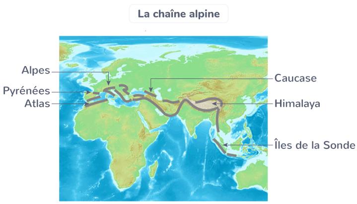 La chaîne alpine