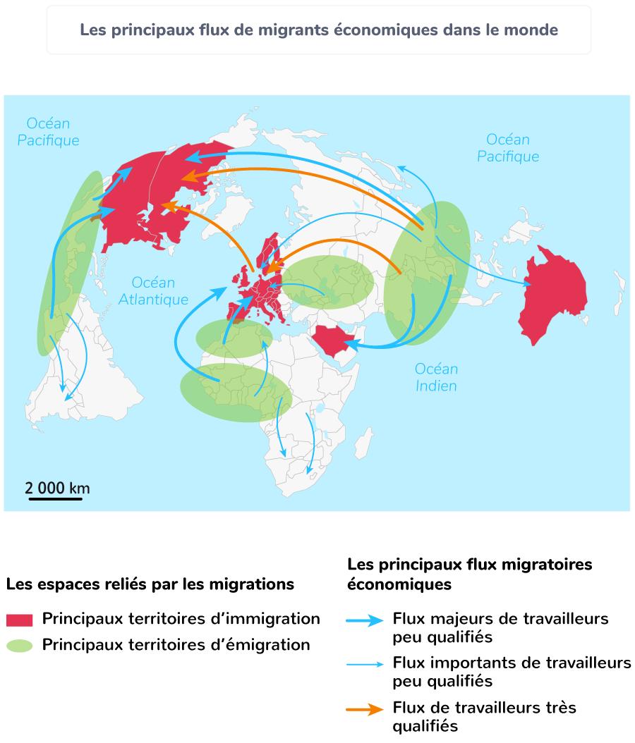 Les principaux flux de migrants économiques dans le monde