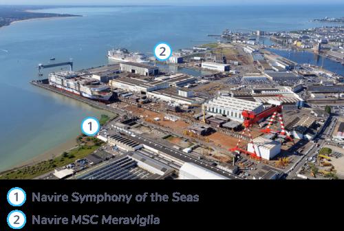 industrie navale secteur dynamique