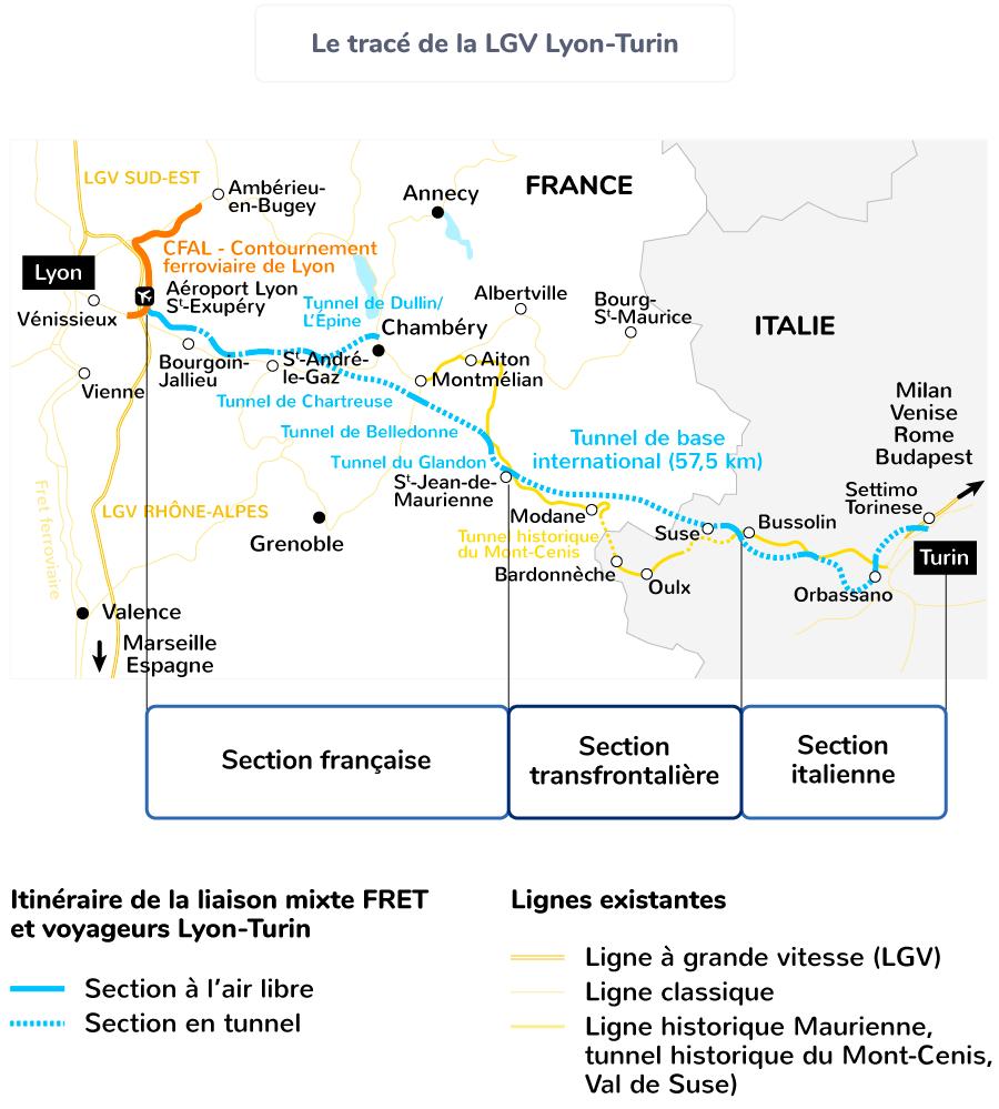 liaison ferroviaire Lyon-Turin
