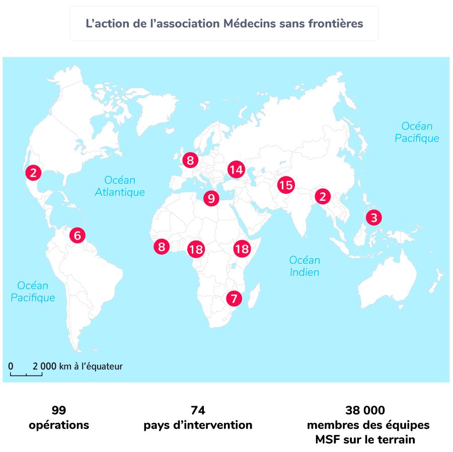 ONG françaises monde actions diverses