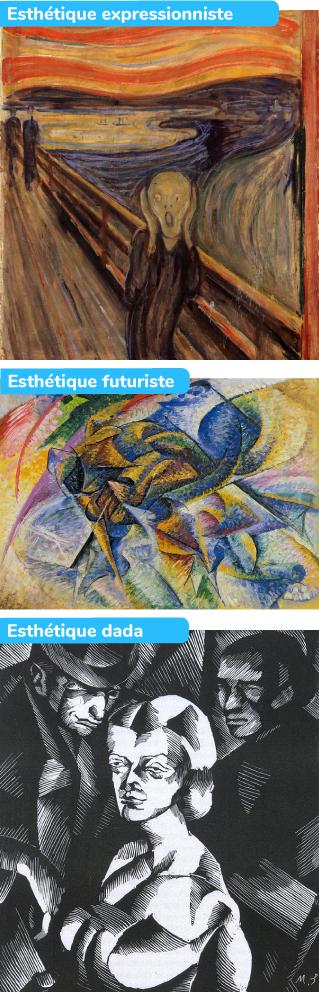 esthétique expressionniste esthétique futuriste esthétique Dada