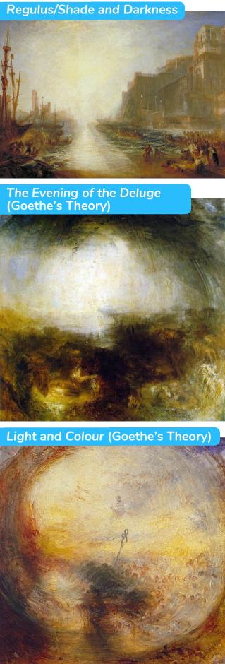 Regulus/Shade and Darkness – the Evening of the Deluge/Light and Colour (Goethe's Theory)