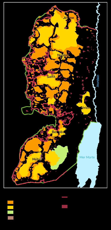 avancées vers la paix conflit israélo-palestinien