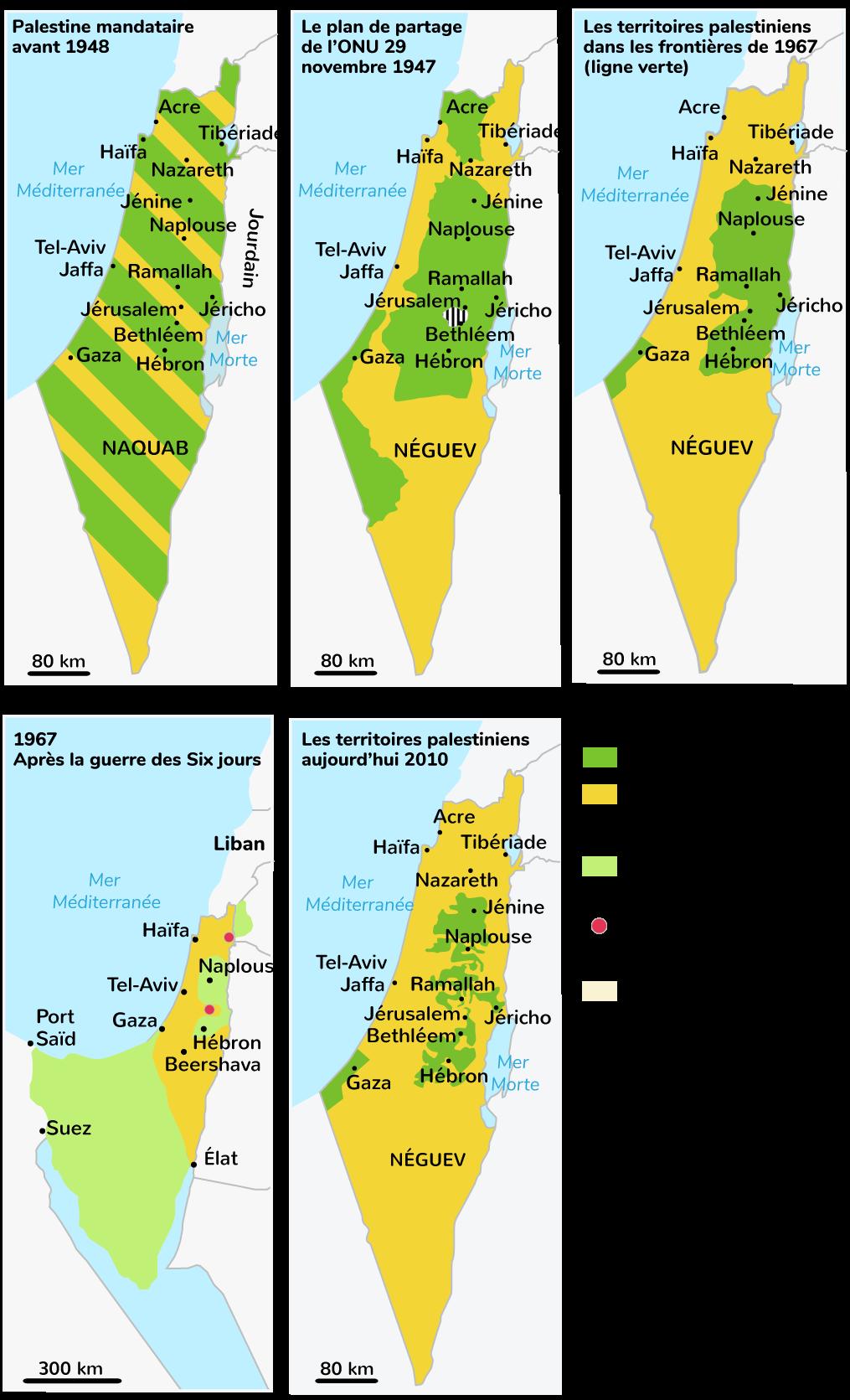 la création d'Israel et les conflits israelo-palestiniens