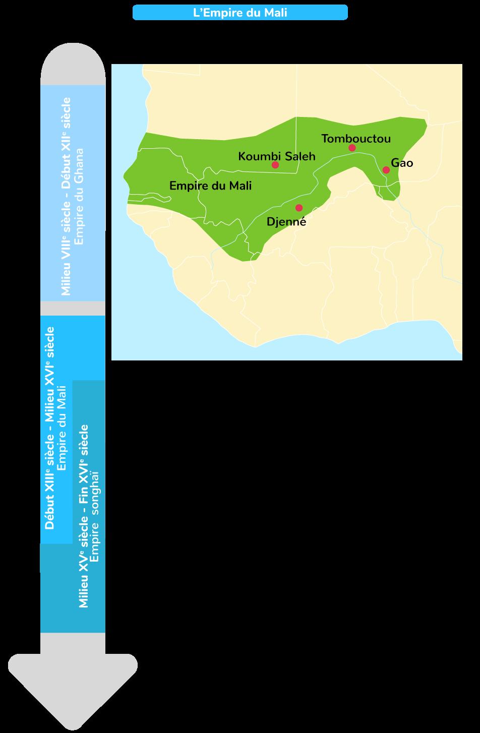 le Mali, une terre de richesses culturelles