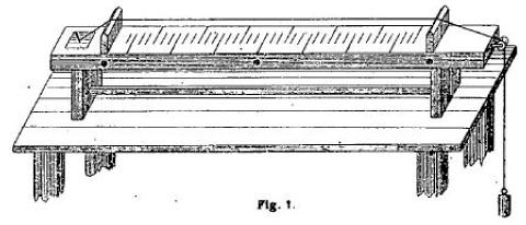 Dispositif utilisé par Pythagore pour étudier le son émis par une corde tendue