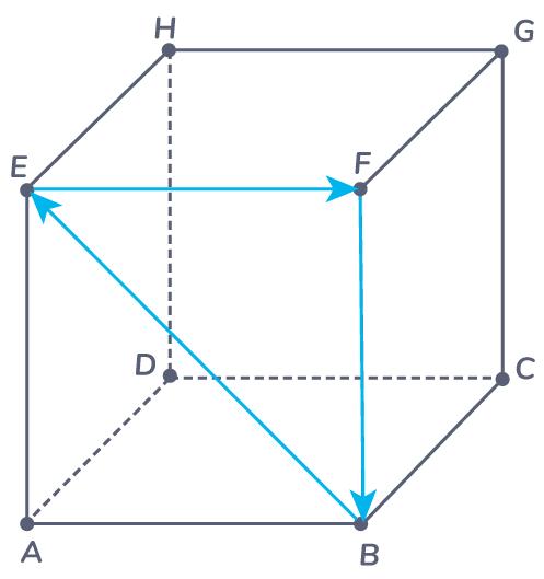 Déterminer graphiquement une décomposition d'un vecteur ...