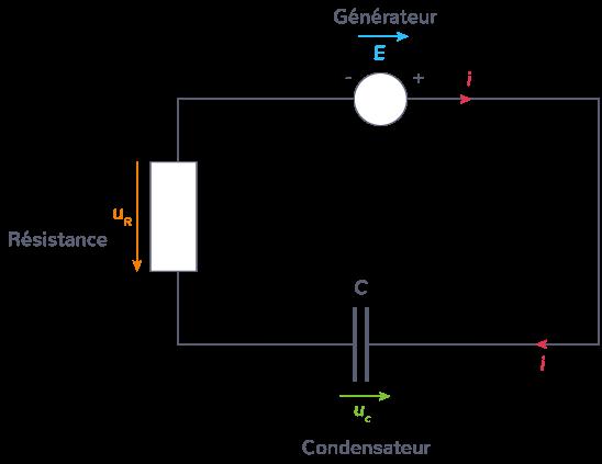 définition circuit RC série