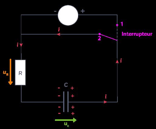 circuit RC série en décharge