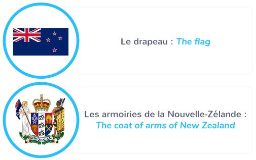 Flag and symbol of New Zealand=drapeau et symbole de la Nouvelle-Zélande