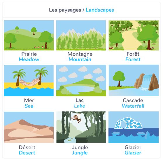 Landscapes=les paysages
