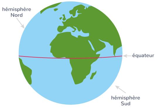 définition équateur ligne imaginaire globe terrestre deux parties égales hémisphères