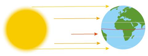 définition climat conditions météorologiques région