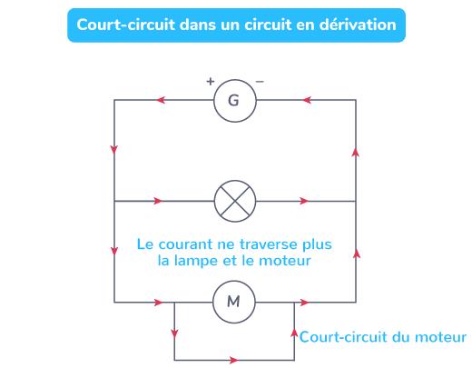 Court-circuit dans un circuit en dérivation