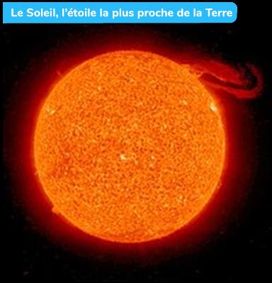 Le Soleil, l'étoile la plus proche de la Terre